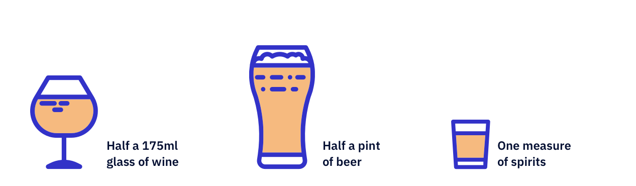 Standard drinks illustration